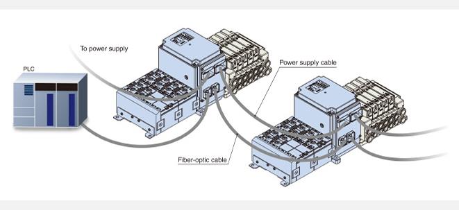 Módulo de Comunicação Serial EX245